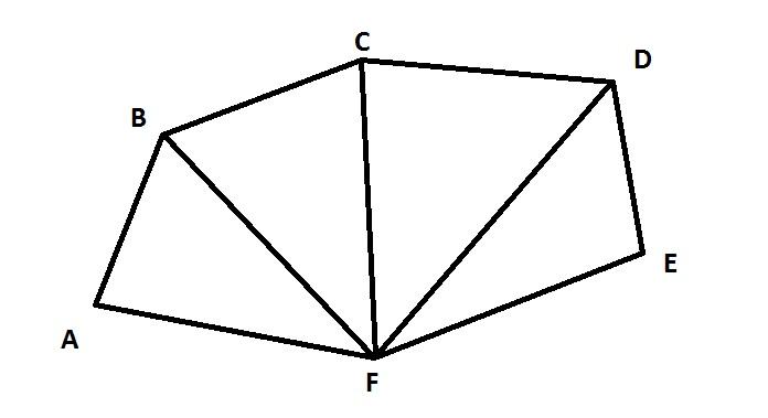 Пример многоугольника