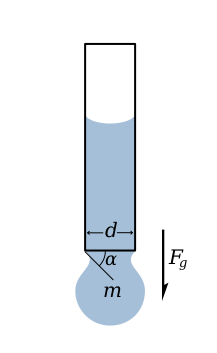 Pendant_drop_test.png