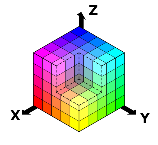 https://commons.wikimedia.org/wiki/File%3ARGBCube_b.svg